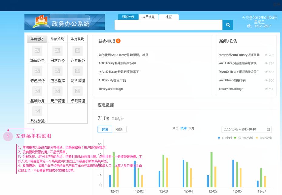 重庆市某政府智慧社区平台