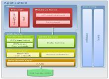 在线资产管理系统